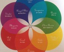 カラーリーディングしていきます 「  パッと目にはいってくる色 」はどれですか?
