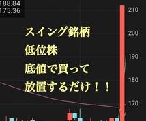 少額投資で利益を狙えるスイング銘柄教えます 小資金でも取引可能な200円前後の銘柄を集めました!