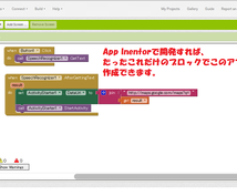 Androidアプリ作成します 仕事・勉強・趣味などに役立つアプリを開発します