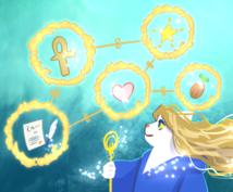 女神の5つのワークで願いを最速で現実化させます 願いが叶う事への喜び、現実化へ向けてのエネルギーを送ります