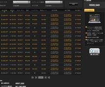 【限定公開】日給5万円!毎日稼げる!究極ツール!【残少】