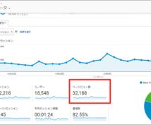 月間32000PV以上集めるブログの作り方教えます ブログ集客の専門家のアクセスアップ手法をあなたに伝授します。