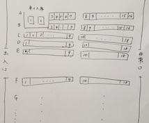残り3名)手書きの図形をワードやエクセルにします エクセル、ワードが苦手な方へ。お気軽にご相談ください。