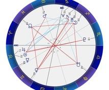 リセットするその前に!対人関係のコツ鑑定します ホロスコープから星読みさせてもらいます。