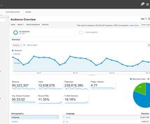 GoogleAnalyticsでサイト分析します HP作成してそのままではないですか?作ってからが本番です!