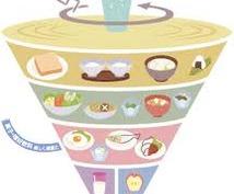 管理栄養士の立場からあなたの目的・体調・食事内容に合わせたサプリメントを提案いたします