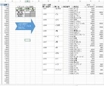 一覧のデータを表の形に整形するマクロを作成します ボタンを押すだけで、整形できるので、集計時間を短縮できます。