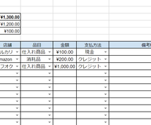 わかりやすい【在庫管理表】を販売します 物販・転売ビジネスでの在庫管理にお悩みの方向け