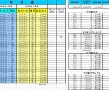 エクセルオリジナル自動計算表の出品&エクセルシートの作成をします。
