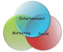 メディアが取り上げたいプレスリリースを作成します PR業界出身者による簡易的なマーケティング助言もセットで