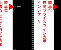 プライスライン(値幅)を自動で表示します MT4のラインを引くのが手間だ!という方に向いています!