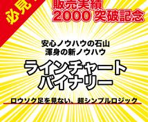ラインチャートバイナリー教えます 販売実績2000突破記念!安心ノウハウ石山の最高傑作です!