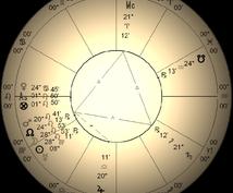 古代占星術による鑑定をおこないます ★貴方だけの「守護宝石(4種類)」の鑑定★