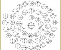 カタカムナ文字で貴方の姓名人物特性を伝えます 生まれた時に与えられた人物特性を知り、よりよい行動選択を!