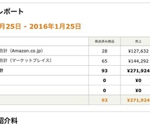 Amazonアフィリエイト(アソシエイト)の収益アップのアドバイスサービス