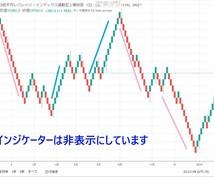 DT_ TradingView個別株式出品します DayTrader TradingView(個別株トレード)