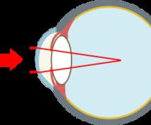 視力を両目0.1から右0.8左0.6の方法教えます 視力UPのやり方を教えます。学生は助かる!