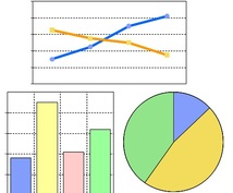 Excelのグラフ・チャート・図表の作成代行 ~早く、キレイに、伝わりやすいアウトプットをご提供~