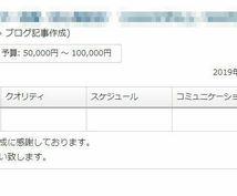 文字単価1.5円であなたのサイトの記事、書きます 【webメディアでの執筆実績あり】【ジャンル問わず】