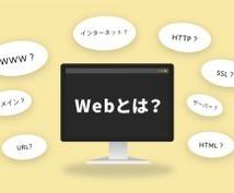 飲食店 店舗WEB媒体などの最新SEO対策承ります グルメサイトやグーグル等の最新SEO対策を実施します