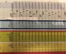 FPによる個別ライフプラン作成します お客様それぞれにあったライフプラン表を作成します。