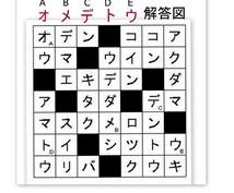 クロスワードパズル作ります。解いて出来上がるキーワード指定OK!