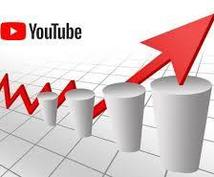 YouTube再生回数500増やしますます 迅速納品に再生回数が増やせます