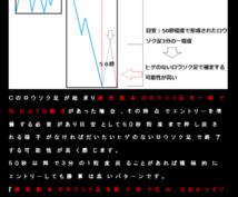 新手法★BO★60秒取引のツールお教えします 目から鱗のバイナリーオプションの新しい手法