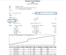 EA販売します 最大PF:427.95を計測したEAです