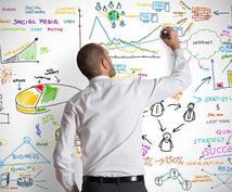 ビジコン優勝現役社長がビジネスアイディアを考えます 起業のためのビジネスアイディアを発掘したいあなたへ