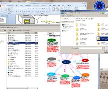 【オーダー募集】PowerPointを使い図形を用いたわかりやすい資料を作成します。