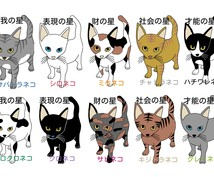 ネコ占い します あなたは どんな野ネコでしょうか?楽しい占いです。