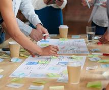 商品企画・開発のアイデアを出します 業務の問題解決もOK!ブレインストーミング・サービス