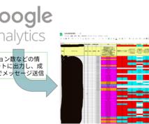 GASを使ってGoogle系サービスを自動化します 今まで手作業でやっていたことがすべて自動化されます!