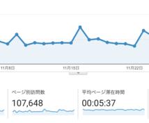 収益月1万円以内の方へブログサポートを1週間します ブログ収益が月1万円以内・伸び悩んでいるあなた必見!