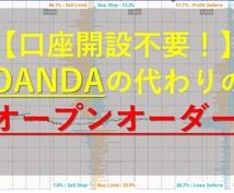 OANDA代わりのオープンオーダーを渡します FXトレーダーの注文・ポジションを表示してくれるインジケータ