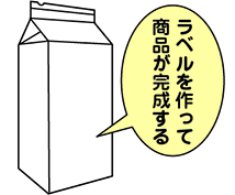 サイズ別でラベル・印章のデザインします ラベルやパッケージをキチンと作ると、キチンとした商品になる。