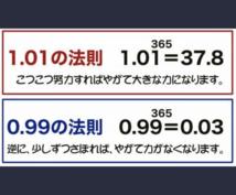 バイナリーオプションの裁量取引レクチャーします 日本最大級のバイナリーコミュニティの講師の個人コンサル!
