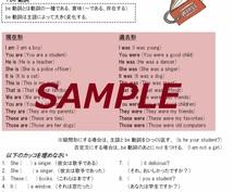 英語のテスト問題つくります 世界にたったひとつの問題集【個人用・授業用】