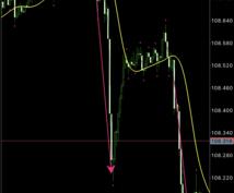 第二弾 初心者オススメ♬スマホで簡単に取引できます 3本の特殊な移動平均線&2つのインジのみの無裁量ロジック♬