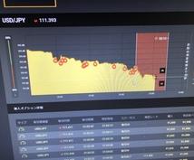 バイナリーでも使える仮想通貨 短期トレード教えます 短期トレード、バイナリーで勝ちたい方にオススメです。