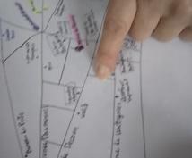 小・中・高校生の作文の添削、大学生の小論文みます 受験対策に! アクティブラーニングの準備に!