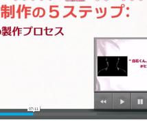 【新着ランキング1位】YouTubeで数10万回再生以上を目指す為にするメルマガ講座【無料枠有】
