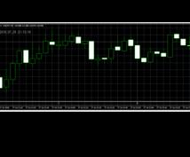 MT4のチャート画面に日本時間を表示します お好みの色・大きさでリアルタイムで日本時間を表示できる