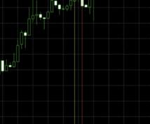 ある時間に下落㊙その勝率表示の秘宝インジ販売します 下落することを想定して、どの時間のエントリーが有効か一目瞭然