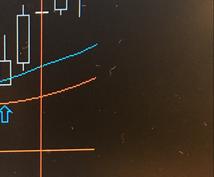 MT4用、残り時間(カウンター)表示ができます チャート上の正確な残り時間を表示します。バイナリーに最適です