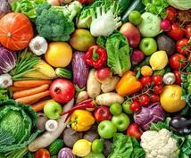 あなたのダイエットをサポートします 本気でダイエットしたいと思っている方限定