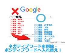 Google検索窓のネガティブワード非表示化します ネガティブワードの非表示またはポジティブワードに変換します。