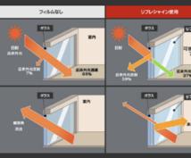 窓ガラスのトータルサポートいたします 業界最安値に挑戦、K.D.M施工
