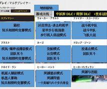スターウォーズ3(PS4)を海外の人とプレイする際の和訳2